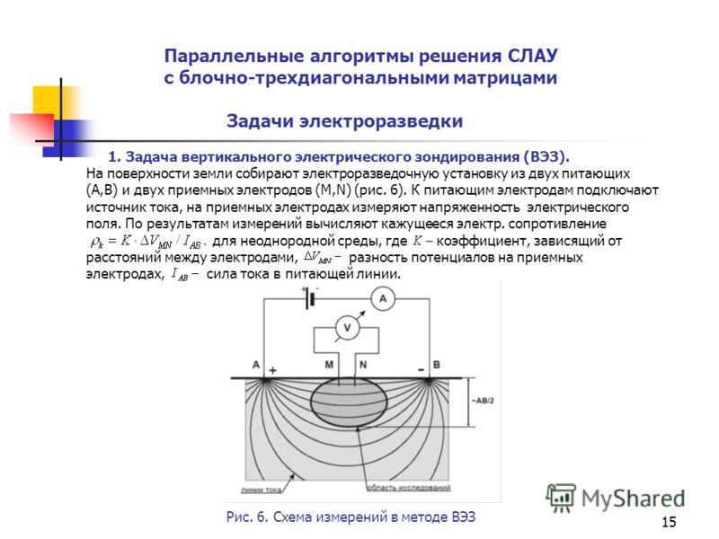 15 Параллельные алгоритмы решения СЛАУ с блочно-трехдиагональными матрицами Задачи электроразведки 1. Задача вертикального электрического зондирования (ВЭЗ). На поверхности земли собирают электроразведочную установку из двух питающих (А,В) и двух при