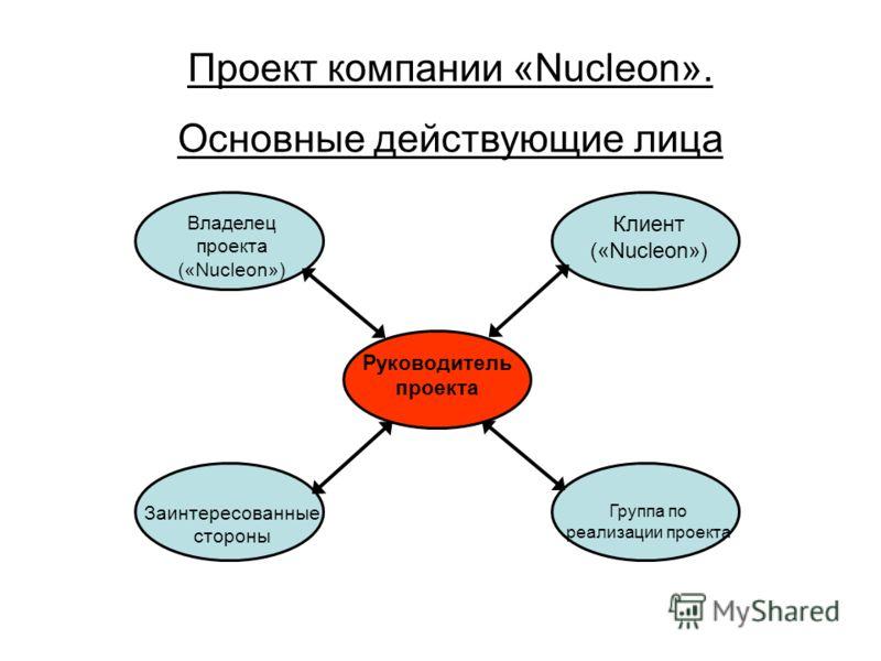 Руководитель проекта Владелец проекта («Nucleon») Группа по реализации проекта Заинтересованные стороны Клиент («Nucleon») Проект компании «Nucleon». Основные действующие лица