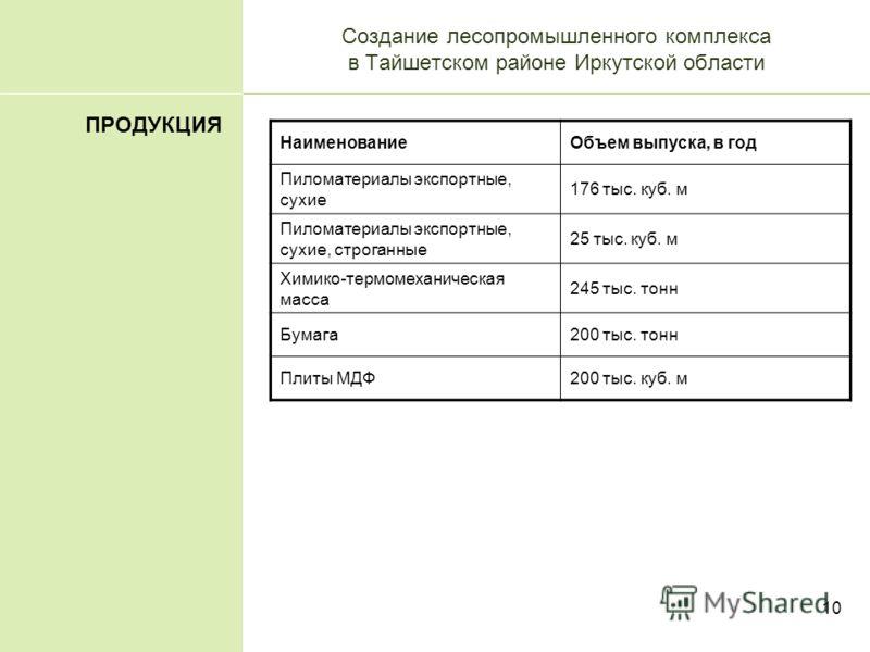 10 Создание лесопромышленного комплекса в Тайшетском районе Иркутской области ПРОДУКЦИЯ НаименованиеОбъем выпуска, в год Пиломатериалы экспортные, сухие 176 тыс. куб. м Пиломатериалы экспортные, сухие, строганные 25 тыс. куб. м Химико-термомеханическ