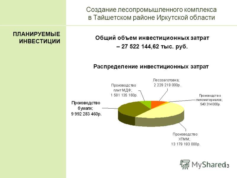13 Создание лесопромышленного комплекса в Тайшетском районе Иркутской области Общий объем инвестиционных затрат – 27 522 144,62 тыс. руб. ПЛАНИРУЕМЫЕ ИНВЕСТИЦИИ