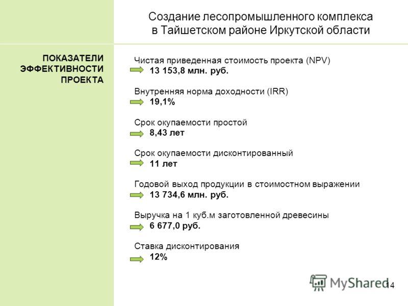 14 Создание лесопромышленного комплекса в Тайшетском районе Иркутской области Чистая приведенная стоимость проекта (NPV) 13 153,8 млн. руб. Внутренняя норма доходности (IRR) 19,1% Срок окупаемости простой 8,43 лет Срок окупаемости дисконтированный 11