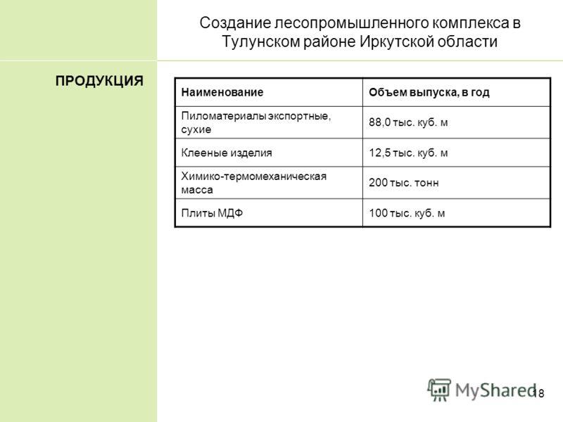18 Создание лесопромышленного комплекса в Тулунском районе Иркутской области ПРОДУКЦИЯ НаименованиеОбъем выпуска, в год Пиломатериалы экспортные, сухие 88,0 тыс. куб. м Клееные изделия12,5 тыс. куб. м Химико-термомеханическая масса 200 тыс. тонн Плит