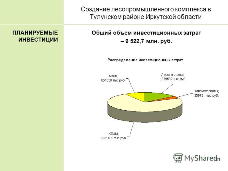 21 Создание лесопромышленного комплекса в Тулунском районе Иркутской области Общий объем инвестиционных затрат – 9 522,7 млн. руб. ПЛАНИРУЕМЫЕ ИНВЕСТИЦИИ
