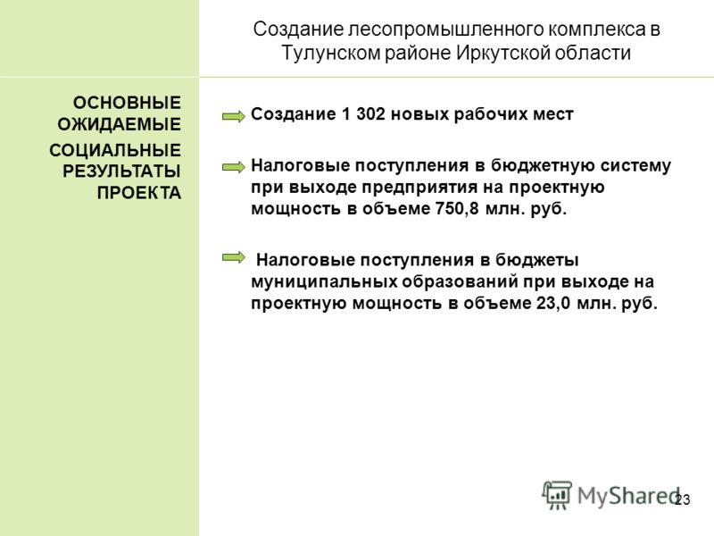 23 Создание лесопромышленного комплекса в Тулунском районе Иркутской области Создание 1 302 новых рабочих мест Налоговые поступления в бюджетную систему при выходе предприятия на проектную мощность в объеме 750,8 млн. руб. Налоговые поступления в бюд