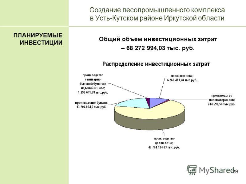 29 Создание лесопромышленного комплекса в Усть-Кутском районе Иркутской области Общий объем инвестиционных затрат – 68 272 994,03 тыс. руб. ПЛАНИРУЕМЫЕ ИНВЕСТИЦИИ