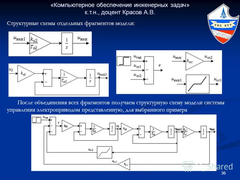 36 «Компьютерное обеспечение инженерных задач» к.т.н., доцент Красов А.В. После объединения всех фрагментов получаем структурную схему модели системы управления электроприводом представленную, для выбранного примера Структурные схемы отдельных фрагме