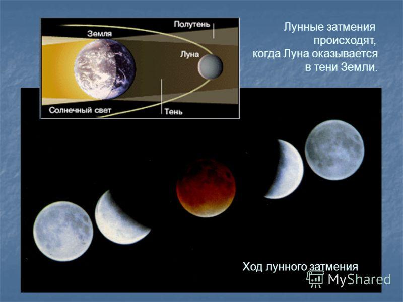 Ход лунного затмения Лунные затмения происходят, когда Луна оказывается в тени Земли.