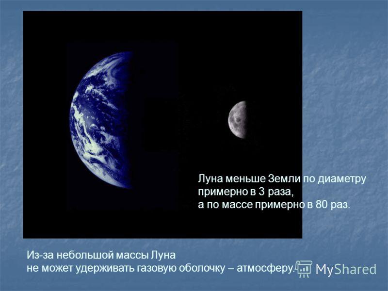 Луна меньше Земли по диаметру примерно в 3 раза, а по массе примерно в 80 раз. Из-за небольшой массы Луна не может удерживать газовую оболочку – атмосферу.