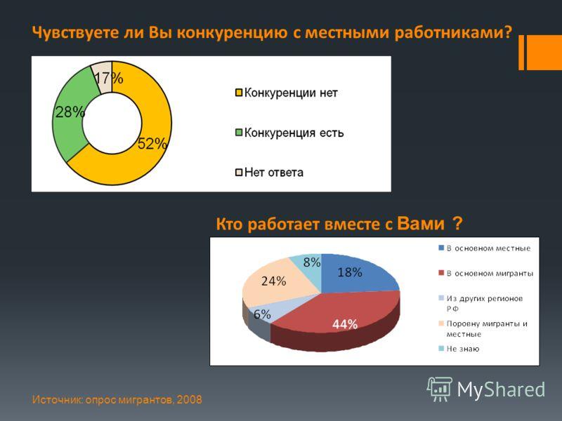 Чувствуете ли Вы конкуренцию с местными работниками? Источник: опрос мигрантов, 2008 Кто работает вместе с Вами ?
