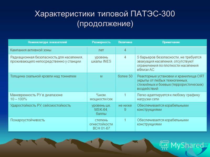 Характеристики типовой ПАТЭС-300 (продолжение)