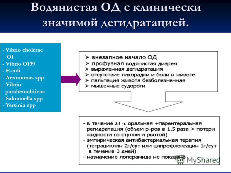 Водянистая ОД с клинически значимой дегидратацией. - Vibrio cholerae O1 - Vibrio O139 - E.coli - Aeromonas spp - Vibrio parahemoliticus - Salmonella spp - Yersinia spp