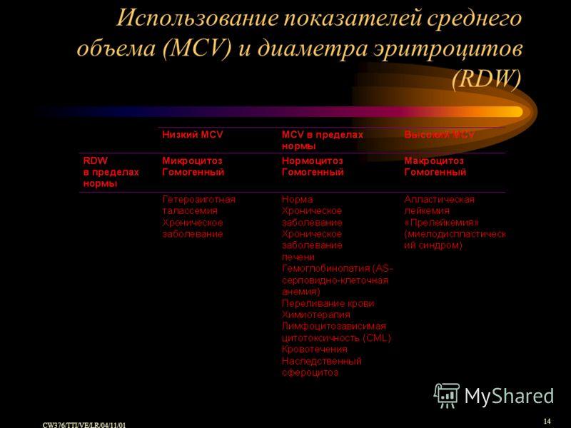 CW376/TTI/VE/LR/04/11/01 14 Использование показателей среднего объема (MCV) и диаметра эритроцитов (RDW)