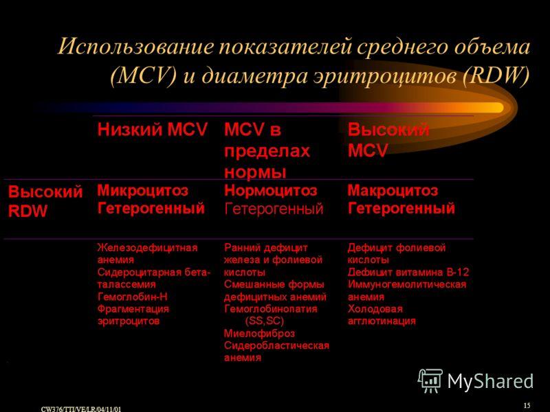 CW376/TTI/VE/LR/04/11/01 15 Использование показателей среднего объема (MCV) и диаметра эритроцитов (RDW)