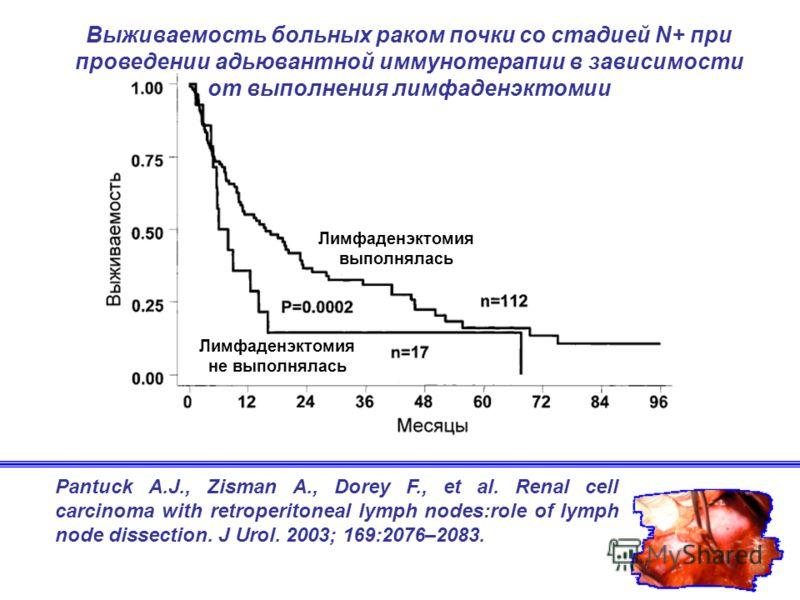 Pantuck A.J., Zisman A., Dorey F., et al. Renal cell carcinoma with retroperitoneal lymph nodes:role of lymph node dissection. J Urol. 2003; 169:2076–2083. Выживаемость больных раком почки со стадией N+ при проведении адьювантной иммунотерапии в зави