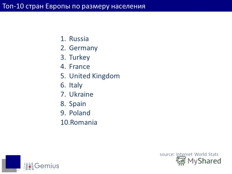1.Russia 2.Germany 3.Turkey 4.France 5.United Kingdom 6.Italy 7.Ukraine 8.Spain 9.Poland 10.Romania Топ-10 стран Европы по размеру населения source: Internet World Stats