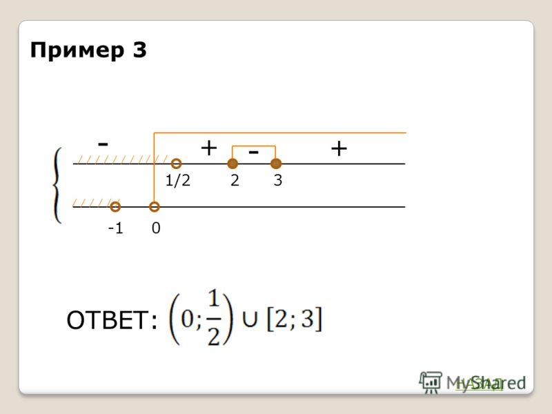 - + 1/2 32 ОТВЕТ: + - 0 Пример 3 НАЗАД