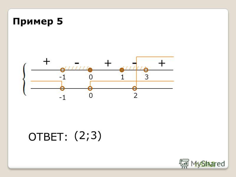 + - 31 ОТВЕТ: 0 02 + - + (2;3) Пример 5 НАЗАД