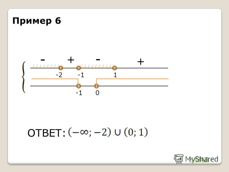 - + -2 1 ОТВЕТ: 0 + - Пример 6 НАЗАД