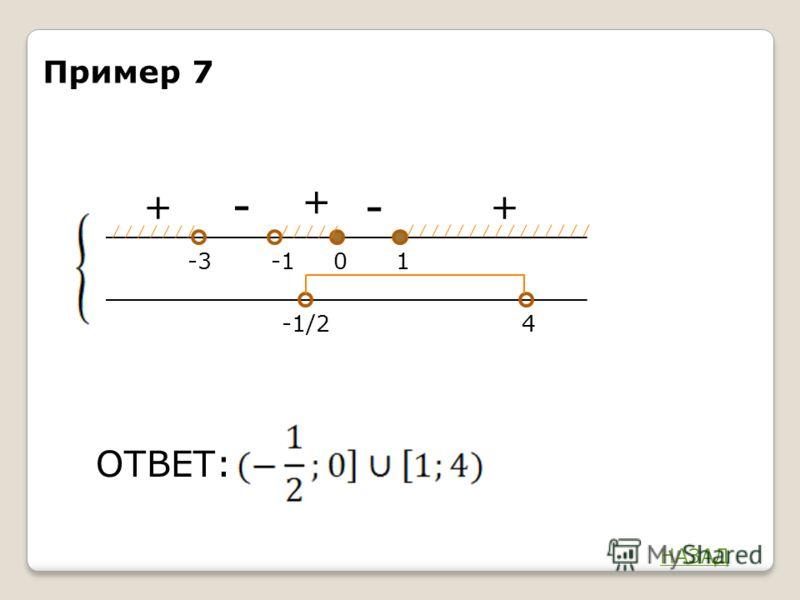 - + -3 10 ОТВЕТ: -1/24 + + - Пример 7 НАЗАД