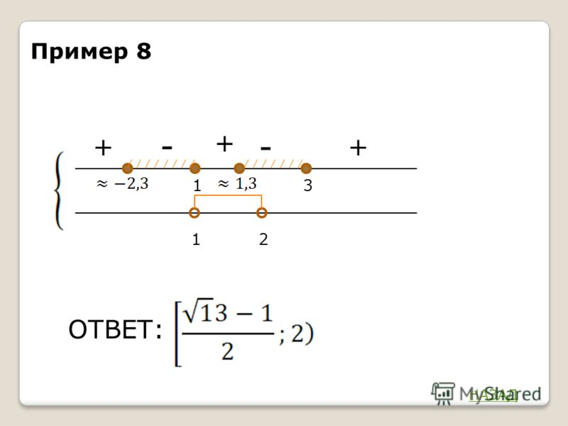- + 3 ОТВЕТ: 1 12 + + - Пример 8 НАЗАД