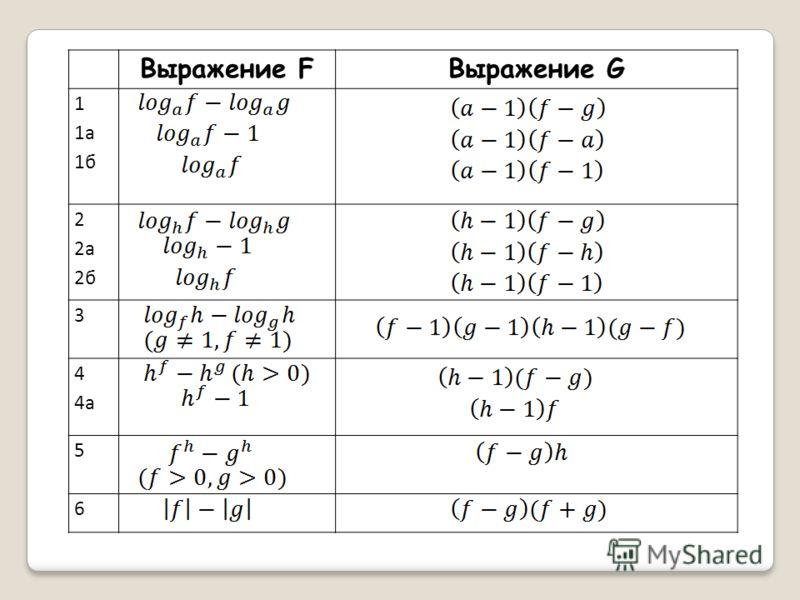 Выражение FВыражение G 1 1а 1б 2 2а 2б 3 4 4а 5 6