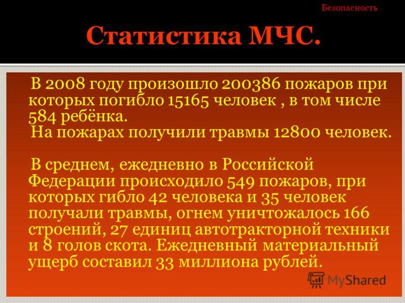 В 2008 году произошло 200386 пожаров при которых погибло 15165 человек, в том числе 584 ребёнка. На пожарах получили травмы 12800 человек. В среднем, ежедневно в Российской Федерации происходило 549 пожаров, при которых гибло 42 человека и 35 человек