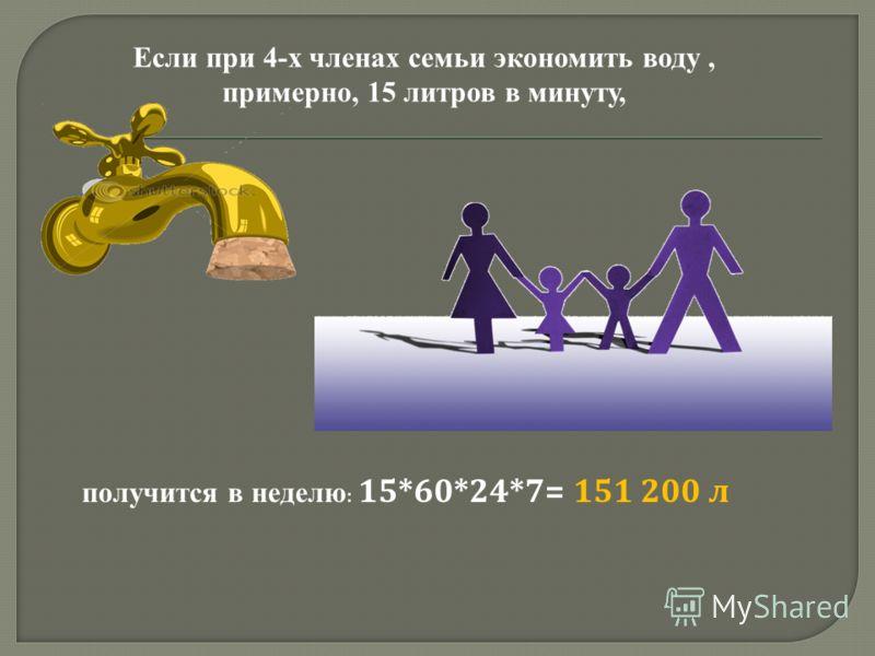 Если при 4-х членах семьи экономить воду, примерно, 15 литров в минуту, получится в неделю : 15*60*24*7= 151 200 л