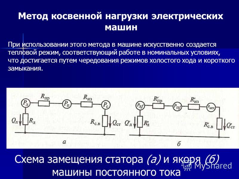 Метод косвенной нагрузки электрических машин Схема замещения статора (а) и якоря (б) машины постоянного тока При использовании этого метода в машине искусственно создается тепловой режим, соответствующий работе в номинальных условиях, что достигается