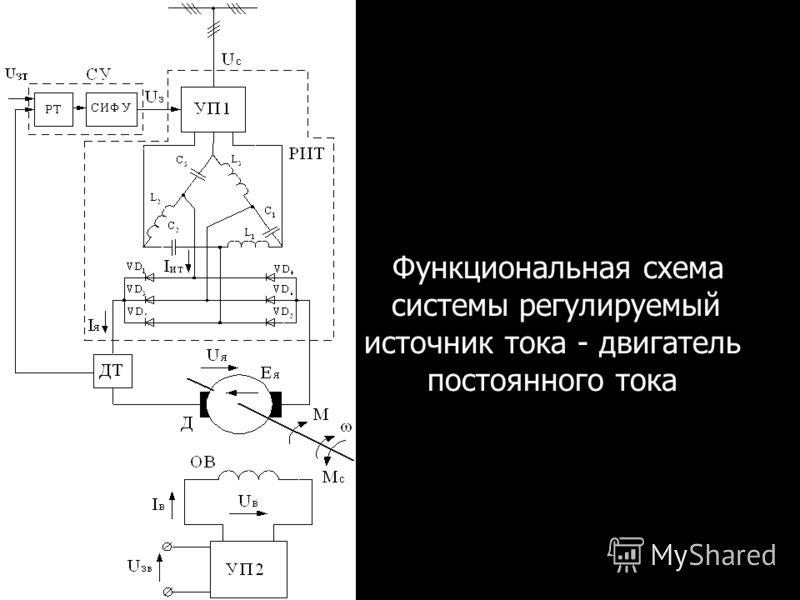 Функциональная схема системы регулируемый источник тока - двигатель постоянного тока