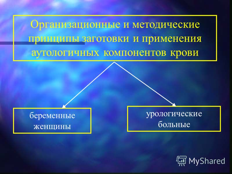 Организационные и методические принципы заготовки и применения аутологичных компонентов крови беременные женщины урологические больные