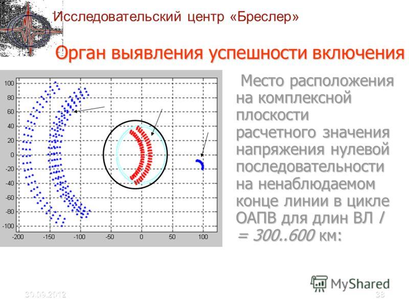 30.07.201238 Орган выявления успешности включения Место расположения на комплексной плоскости расчетного значения напряжения нулевой последовательности на ненаблюдаемом конце линии в цикле ОАПВ для длин ВЛ l = 300..600 км: Место расположения на компл