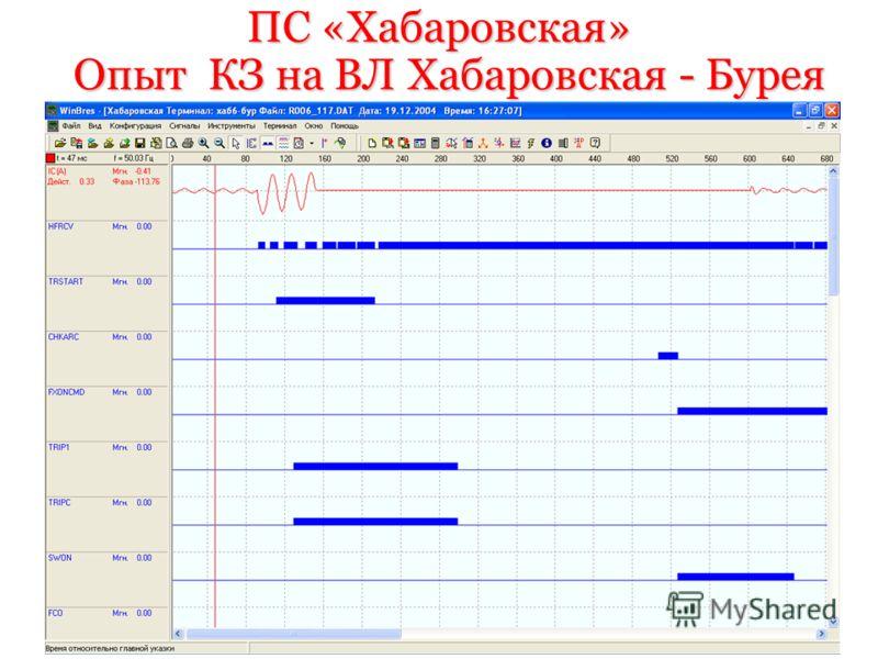 30.07.201266 ПС «Хабаровская»