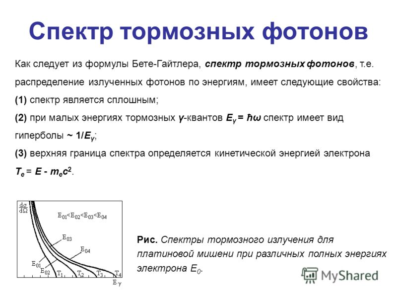 Спектр тормозных фотонов Рис. Спектры тормозного излучения для платиновой мишени при различных полных энергиях электрона Е 0. Как следует из формулы Бете-Гайтлера, спектр тормозных фотонов, т.е. распределение излученных фотонов по энергиям, имеет сле