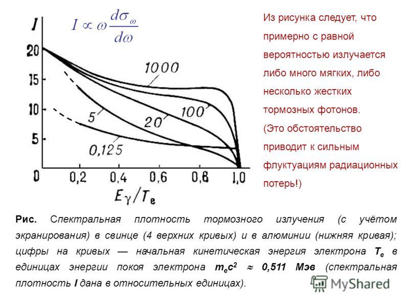 Рис. Спектральная плотность тормозного излучения (с учётом экранирования) в свинце (4 верхних кривых) и в алюминии (нижняя кривая); цифры на кривых начальная кинетическая энергия электрона T e в единицах энергии покоя электрона m e c 2 0,511 Мэв (спе