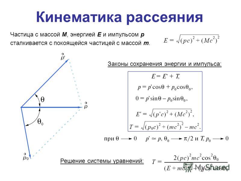 Кинематика рассеяния Частица с массой M, энергией E и импульсом p сталкивается с покоящейся частицей с массой m. Законы сохранения энергии и импульса: Решение системы уравнений:
