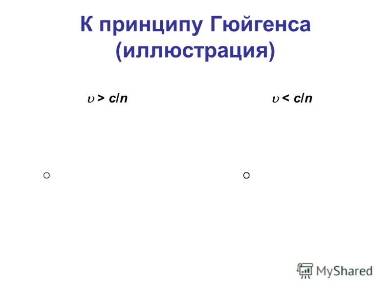 К принципу Гюйгенса (иллюстрация) > c/n < c/n
