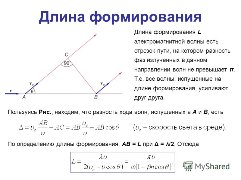 Длина формирования Длина формирования L электромагнитной волны есть отрезок пути, на котором разность фаз излученных в данном направлении волн не превышает π. Т.е. все волны, испущенные на длине формирования, усиливают друг друга. Пользуясь Рис., нах