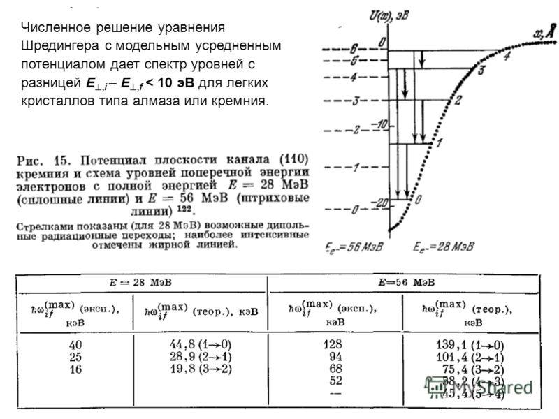 Численное решение уравнения Шредингера с модельным усредненным потенциалом дает спектр уровней с разницей E,i – E,f < 10 эВ для легких кристаллов типа алмаза или кремния.