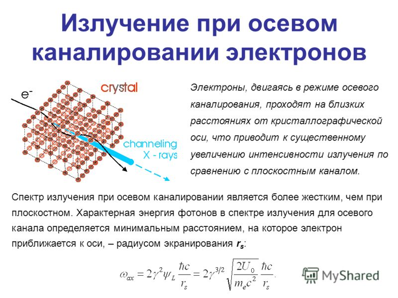 Излучение при осевом каналировании электронов Электроны, двигаясь в режиме осевого каналирования, проходят на близких расстояниях от кристаллографической оси, что приводит к существенному увеличению интенсивности излучения по сравнению с плоскостным