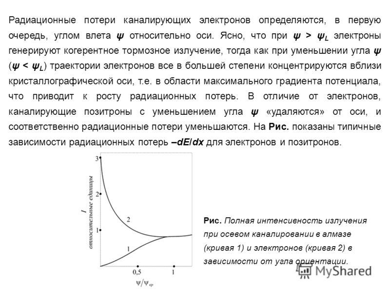Радиационные потери каналирующих электронов определяются, в первую очередь, углом влета ψ относительно оси. Ясно, что при ψ > ψ L электроны генерируют когерентное тормозное излучение, тогда как при уменьшении угла ψ (ψ < ψ L ) траектории электронов в