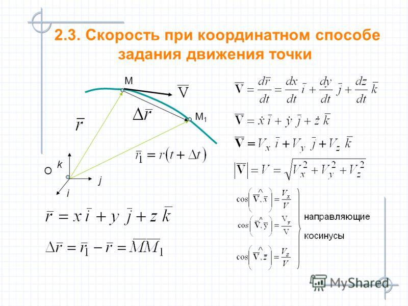 2.3. Скорость при координатном способе задания движения точки O i j k М М1М1