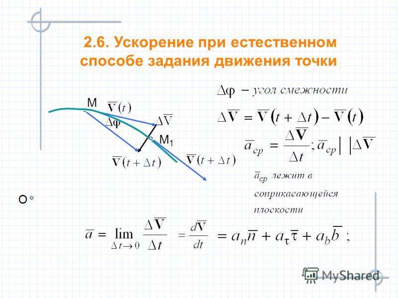 2.6. Ускорение при естественном способе задания движения точки М М М1М1 М1М1 O O