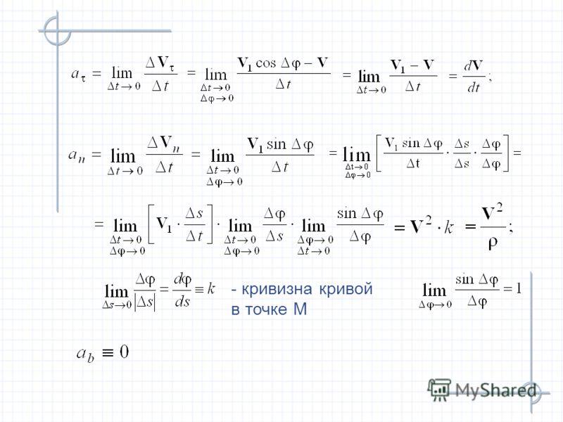 - кривизна кривой в точке М - кривизна кривой в точке М