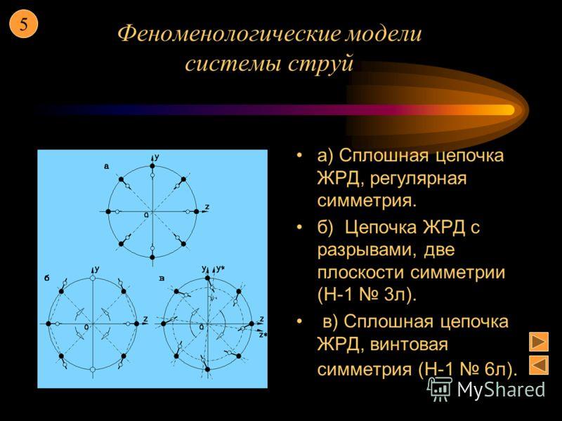 а) Сплошная цепочка ЖРД, регулярная симметрия. б) Цепочка ЖРД с разрывами, две плоскости симметрии (Н-1 3л). в) Сплошная цепочка ЖРД, винтовая симметрия (Н-1 6л). Феноменологические модели системы струй 5