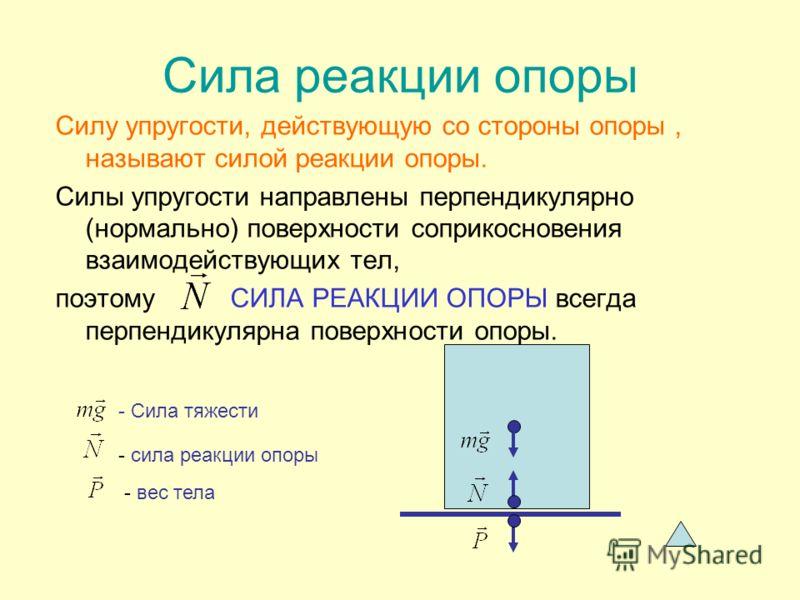 Сила реакции опоры Силу упругости, действующую со стороны опоры, называют силой реакции опоры. Силы упругости направлены перпендикулярно (нормально) поверхности соприкосновения взаимодействующих тел, поэтому СИЛА РЕАКЦИИ ОПОРЫ всегда перпендикулярна
