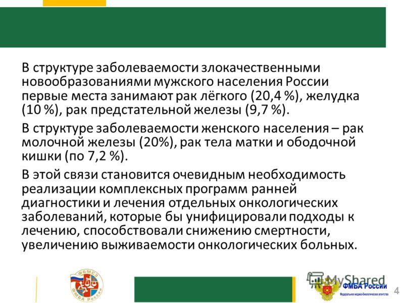 В структуре заболеваемости злокачественными новообразованиями мужского населения России первые места занимают рак лёгкого (20,4 %), желудка (10 %), рак предстательной железы (9,7 %). В структуре заболеваемости женского населения – рак молочной железы