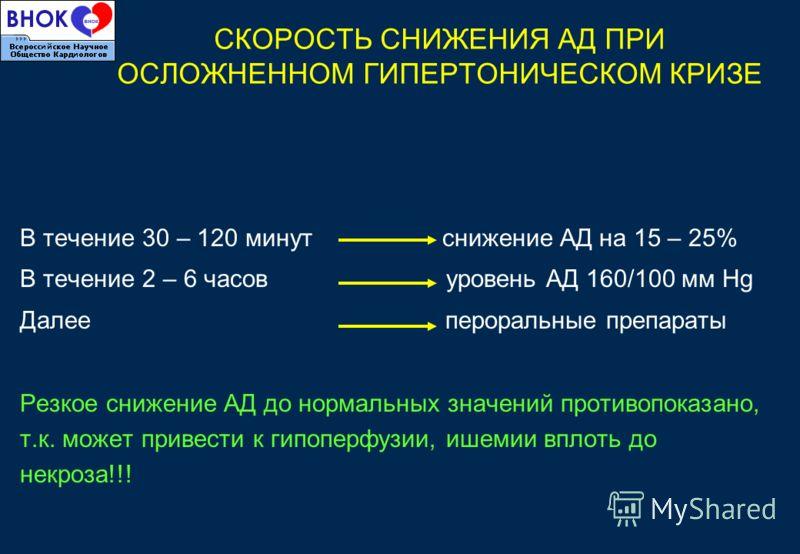СКОРОСТЬ СНИЖЕНИЯ АД ПРИ ОСЛОЖНЕННОМ ГИПЕРТОНИЧЕСКОМ КРИЗЕ В течение 30 – 120 минут снижение АД на 15 – 25% В течение 2 – 6 часов уровень АД 160/100 мм Hg Далее пероральные препараты Резкое снижение АД до нормальных значений противопоказано, т.к. мож