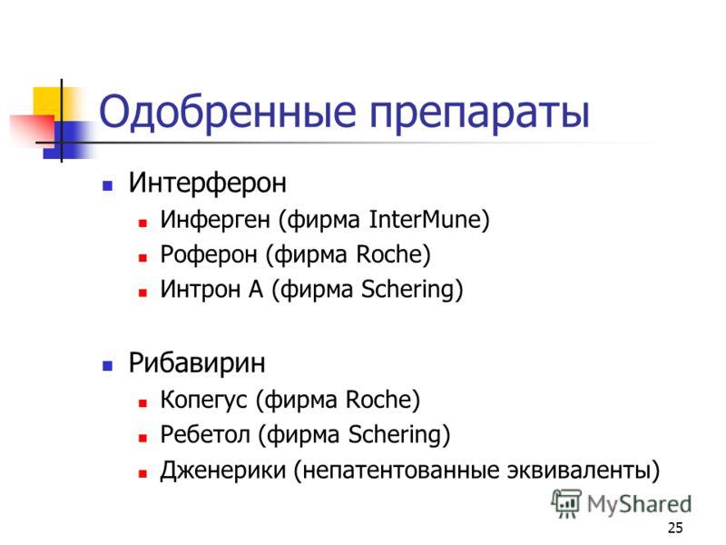 25 Одобренные препараты Интерферон Инферген (фирма InterMune) Роферон (фирма Roche) Интрон A (фирма Schering) Рибавирин Копегус (фирма Roche) Ребетол (фирма Schering) Дженерики (непатентованные эквиваленты)