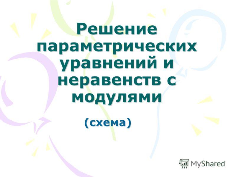 Решение параметрических уравнений и неравенств с модулями (схема)