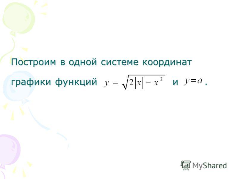 Построим в одной системе координат графики функций и.
